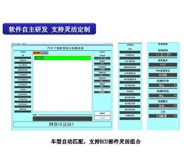 整车下线综合诊断设备(电检设备)